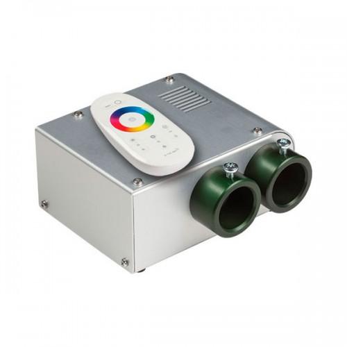MicroLED Illuminator