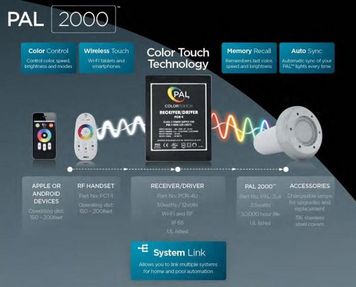 Pal 2000 2l4 Fiber Creations